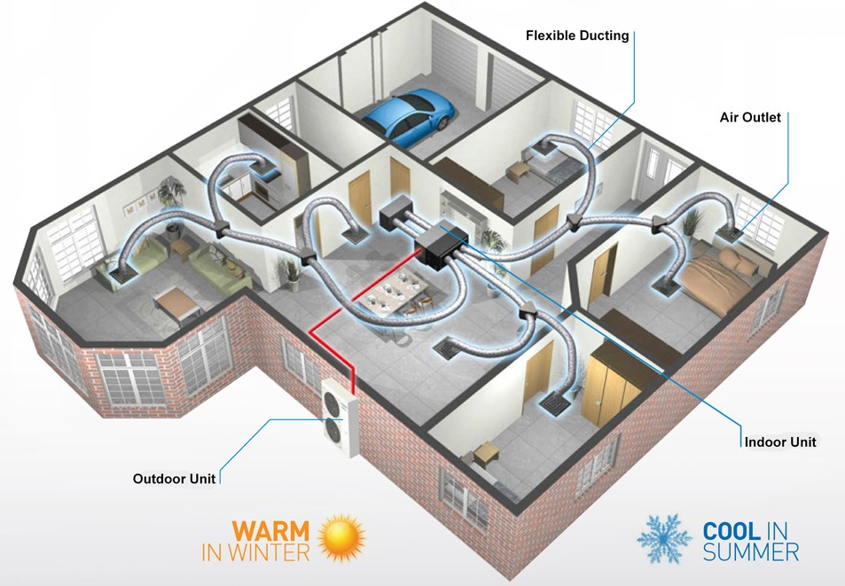 ducted air conditioning 02